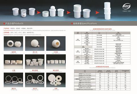 Industrial Ceramics 4(001).jpg