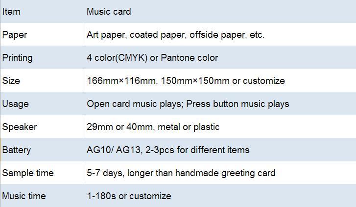 Music Card.jpg