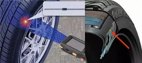 How RFID technology manage the tire